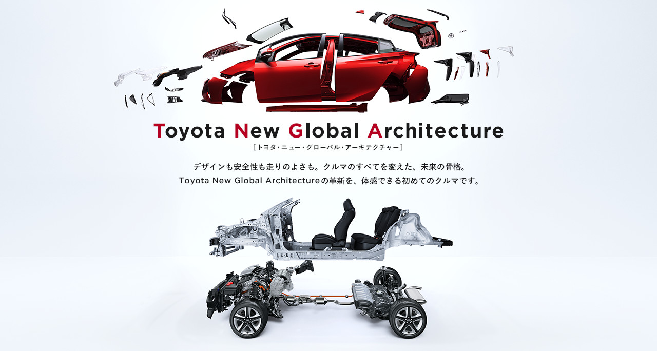 トヨタ TNGAプラットフォーム