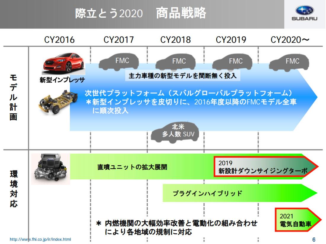 トップページ|東京モーターサイクルショー
